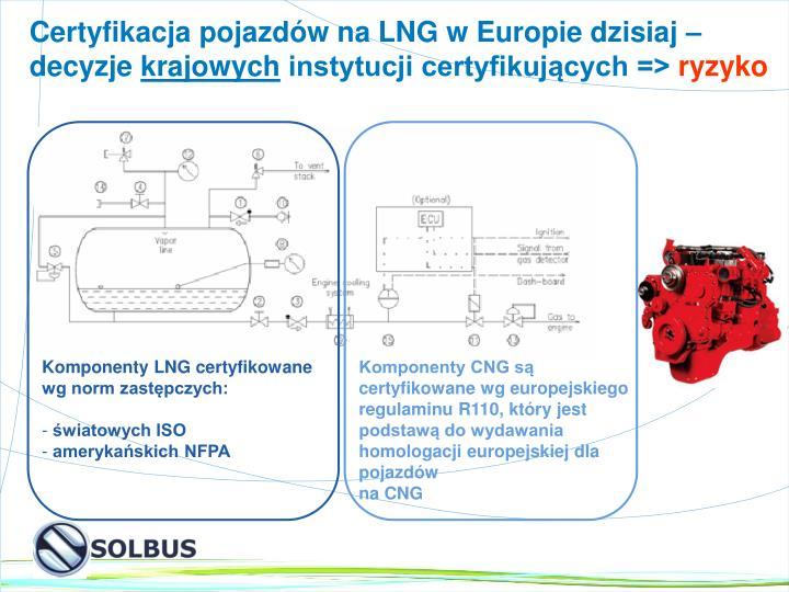 Certyfikacja pojazdów na LNG w Europie dzisiaj – decyzje