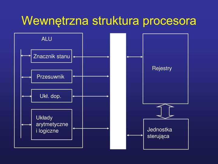 Wewnętrzna struktura procesora