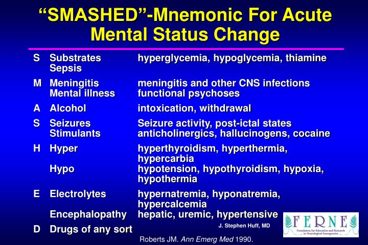 """SMASHED""-Mnemonic For Acute Mental Status Change"