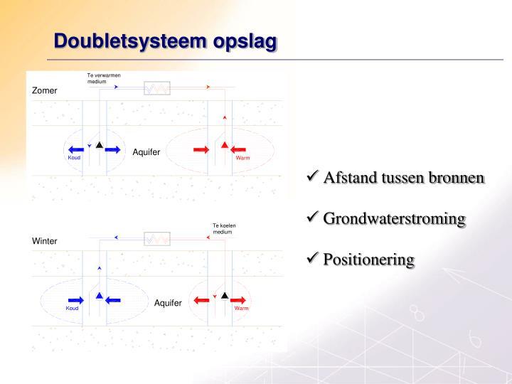 Doubletsysteem opslag