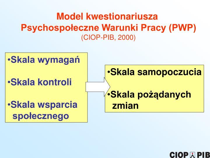 Model kwestionariusza
