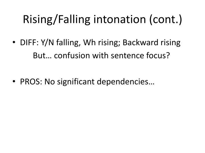 Rising/