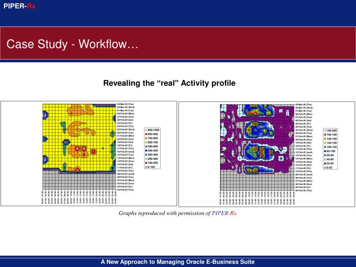 Case Study - Workflow…