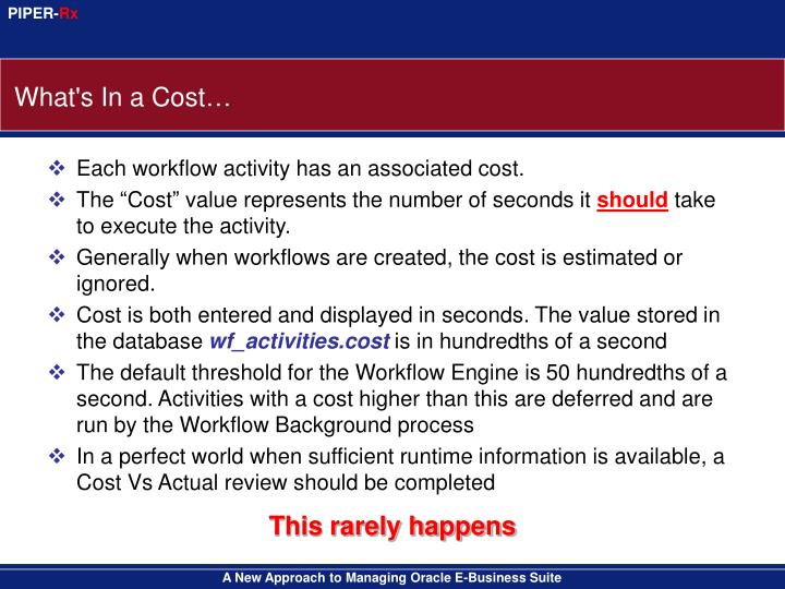 What's In a Cost…