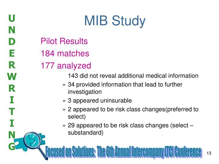 MIB Study