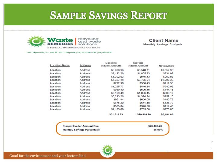 Sample Savings Report