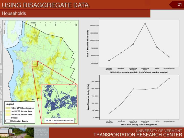 USING DISAGGREGATE DATA