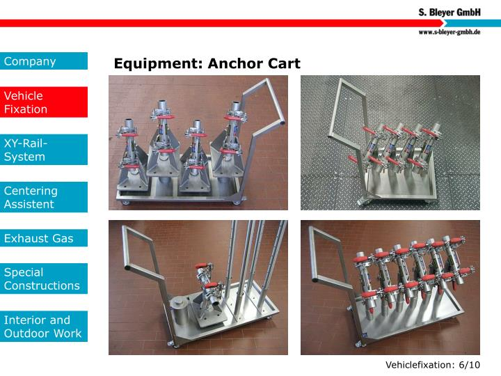 Equipment: Anchor Cart