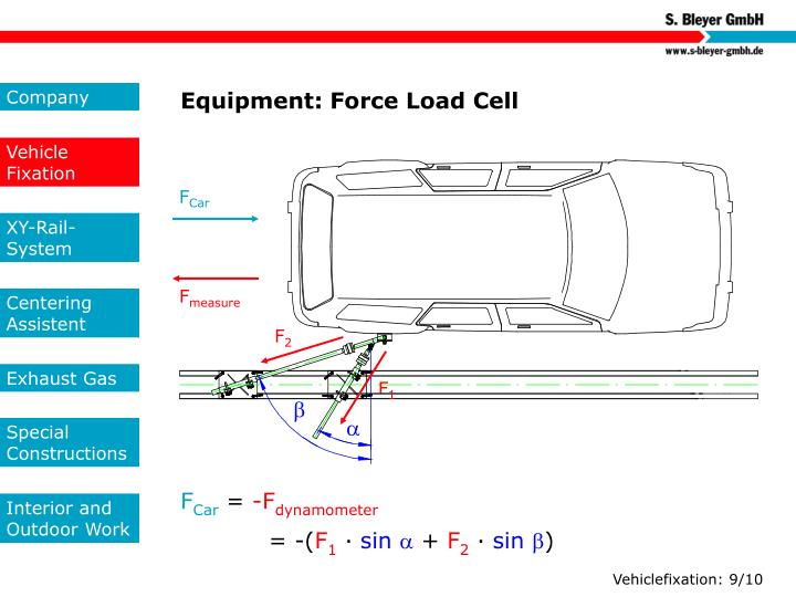 Equipment: Force Load Cell