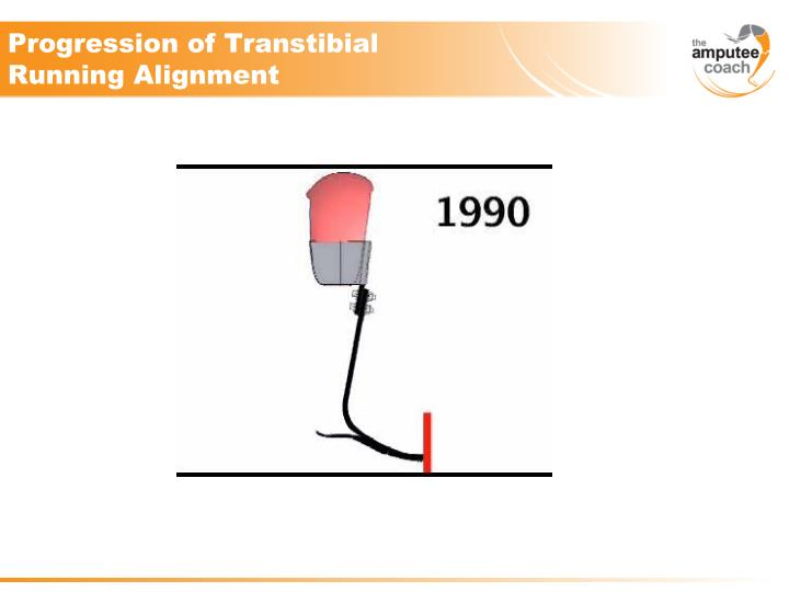 Progression of Transtibial Running Alignment