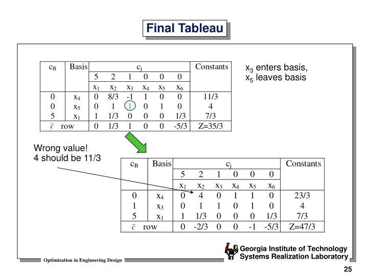 Final Tableau