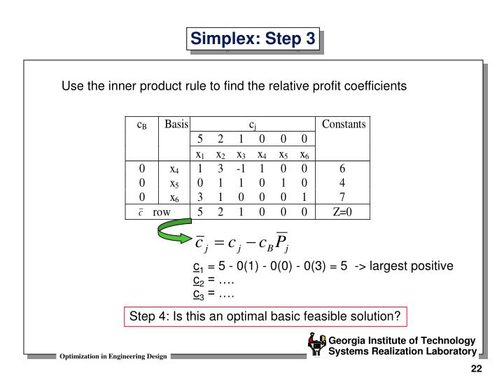 Simplex: Step 3