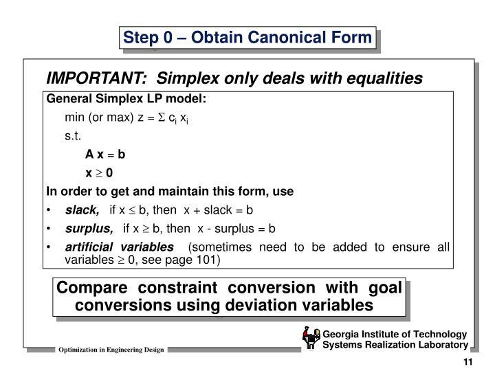General Simplex LP model: