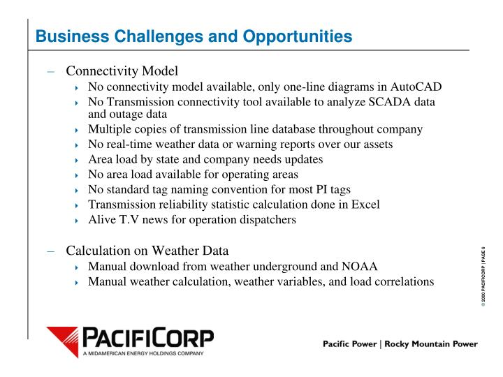 Business Challenges and Opportunities