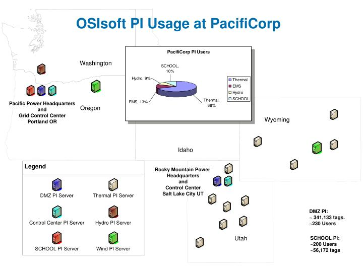 OSIsoft PI Usage at PacifiCorp