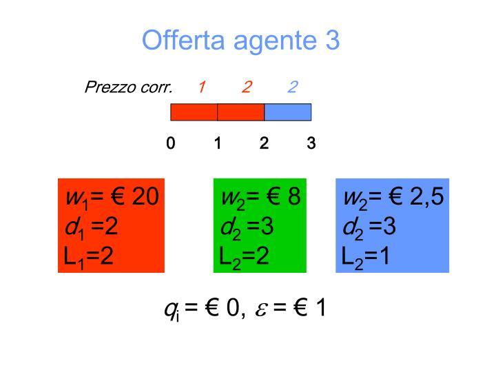 Offerta agente 3