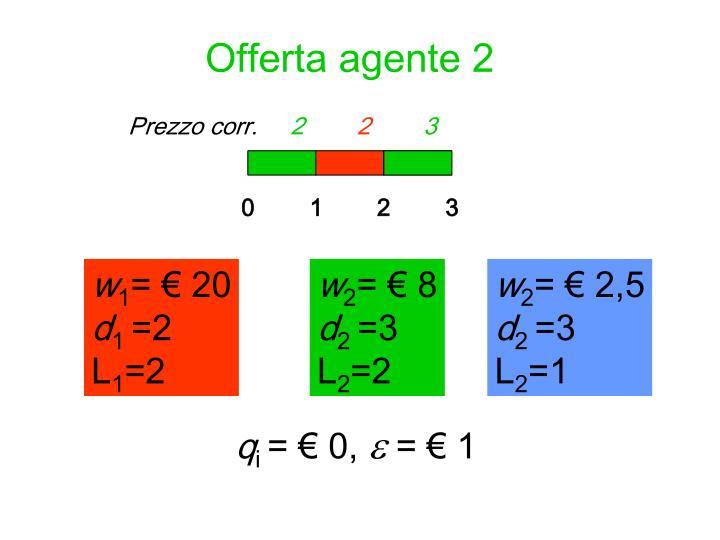 Offerta agente 2