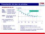 presentaci n del plan de p rdidas1