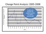 change point analysis 2005 2008