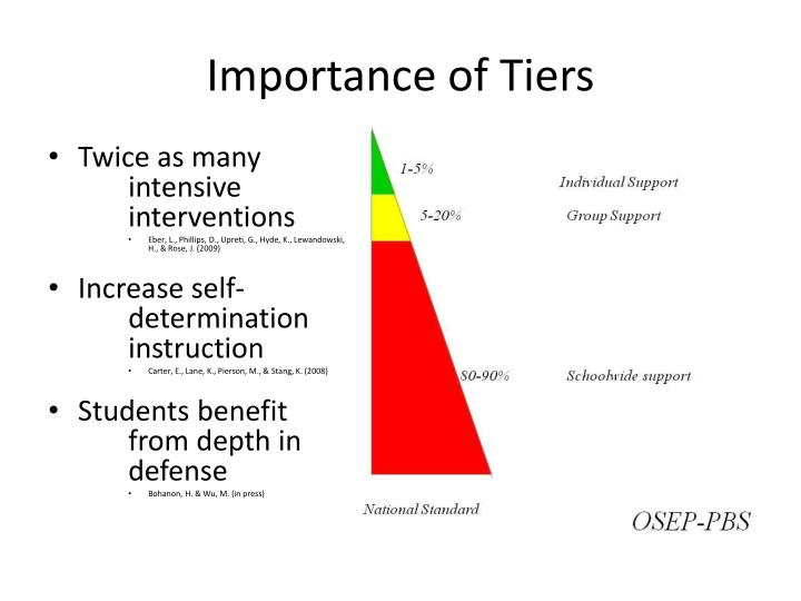 Importance of Tiers