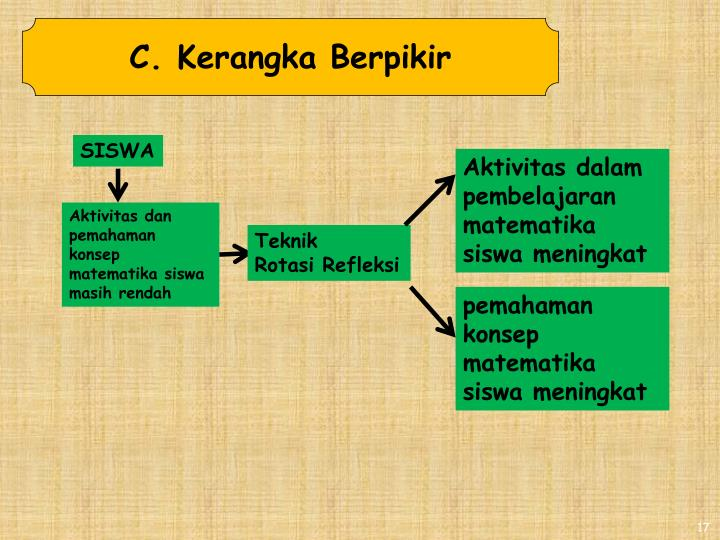 C. Kerangka Berpikir