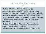 pickens school 2012 2013