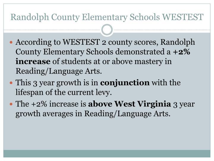 Randolph County Elementary Schools WESTEST