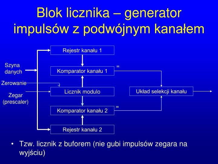 Blok licznika – generator impulsów z podwójnym kanałem