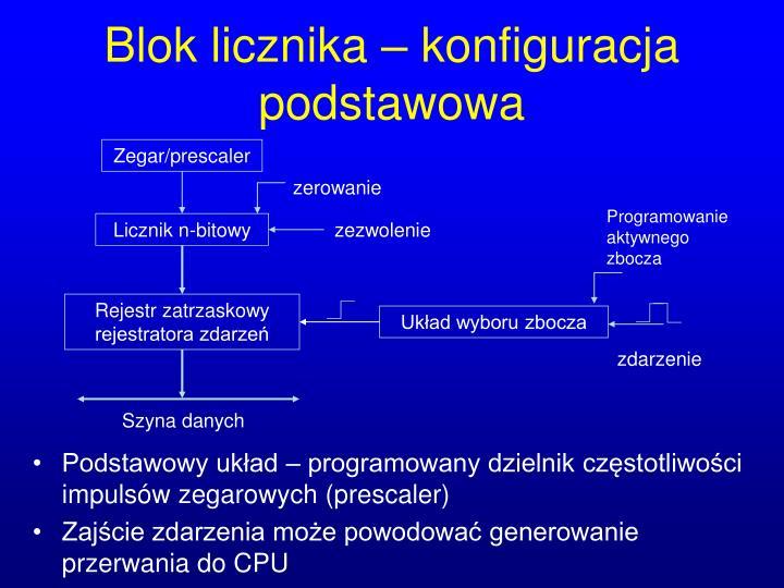 Blok licznika – konfiguracja podstawowa