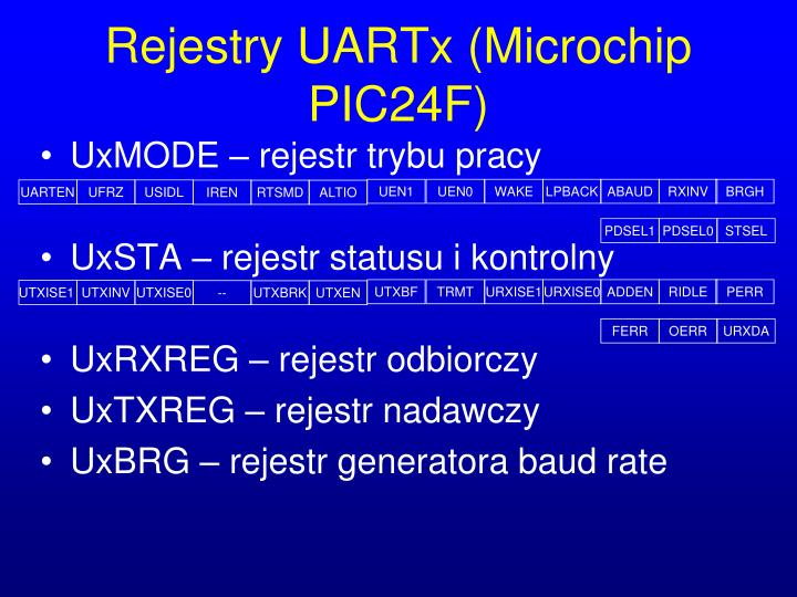 Rejestry UARTx (Microchip PIC24F)