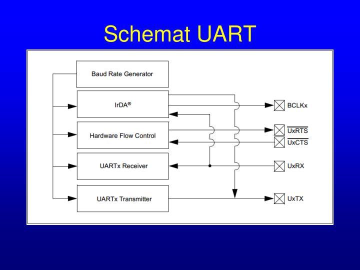 Schemat UART