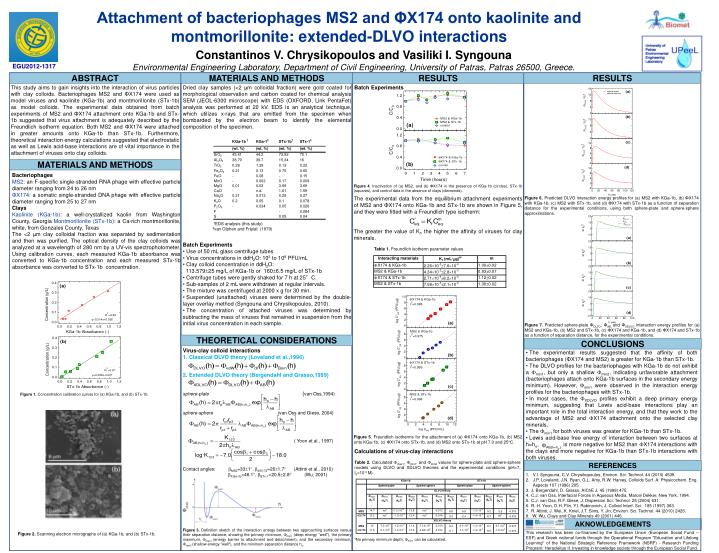 Attachment of bacteriophages MS2 and ΦX174 onto kaolinite and montmorillonite: extended-DLVO intera...