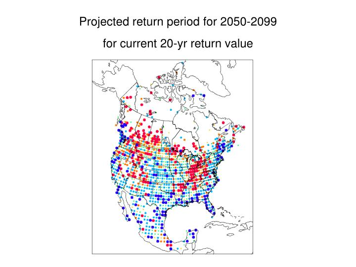 Projected return period for 2050-2099
