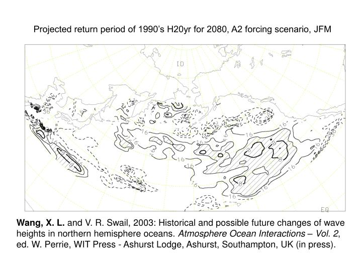 Projected return period of 1990's H20yr for 2080, A2 forcing scenario, JFM