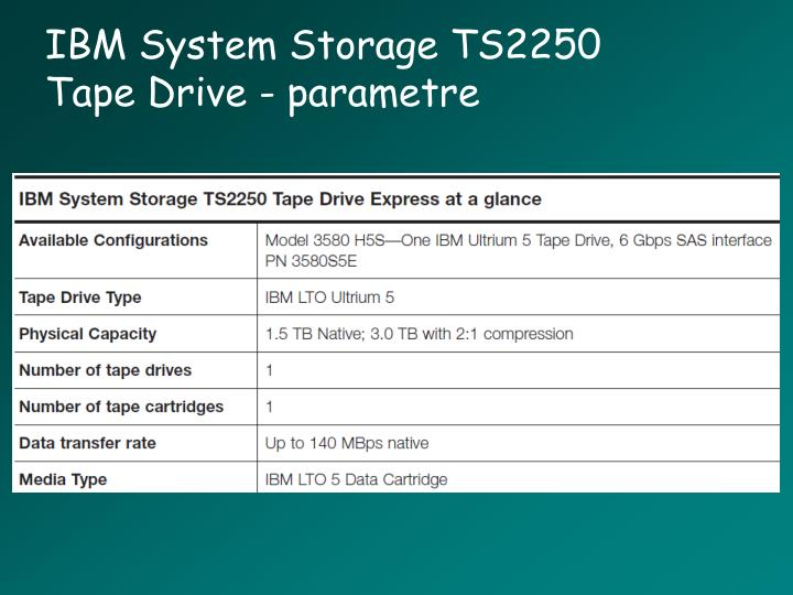 IBM System Storage TS2250