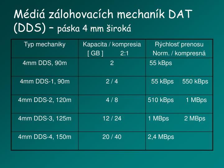 Médiá zálohovacích mechaník DAT (DDS) –