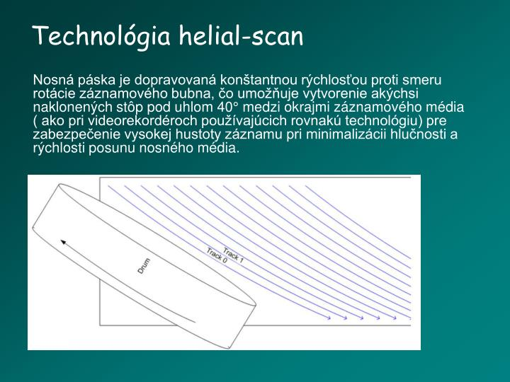 Technológia helial-scan