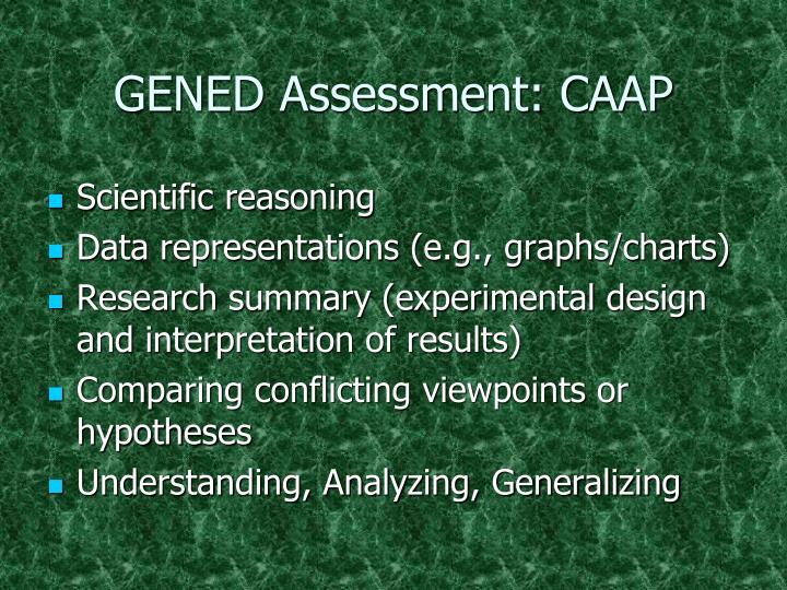 GENED Assessment: CAAP