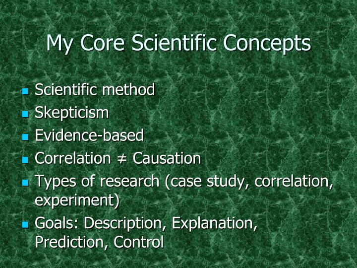 My Core Scientific Concepts