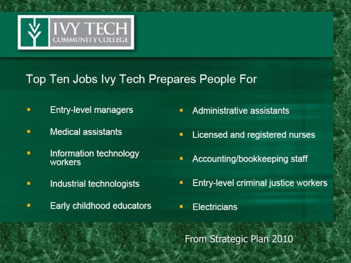 From Strategic Plan 2010