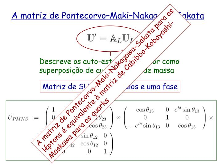Matriz de SU(3) – 3 ângulos e uma fase