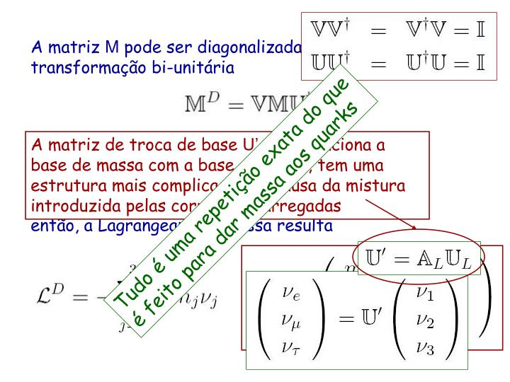 A matriz de troca de base