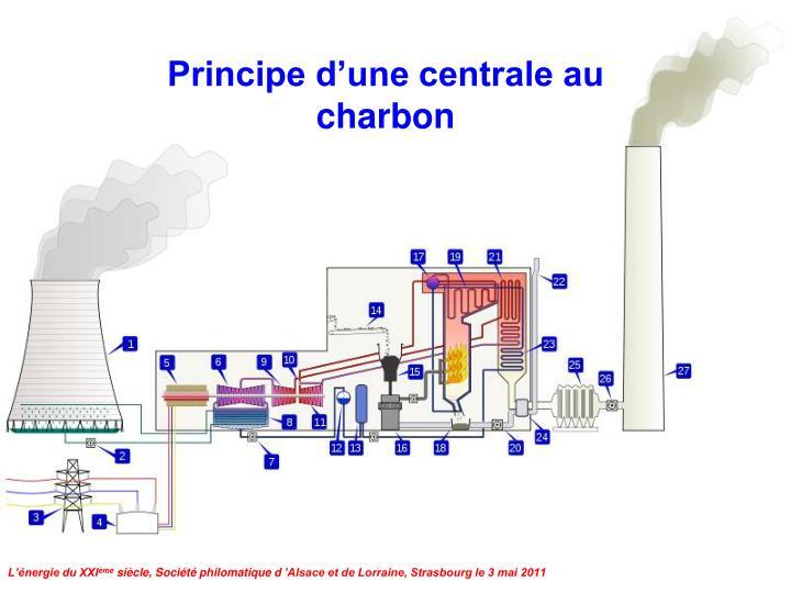 Principe d'une centrale au charbon