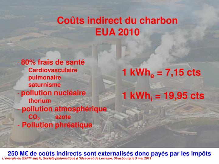 Coûts indirect du charbon  EUA 2010