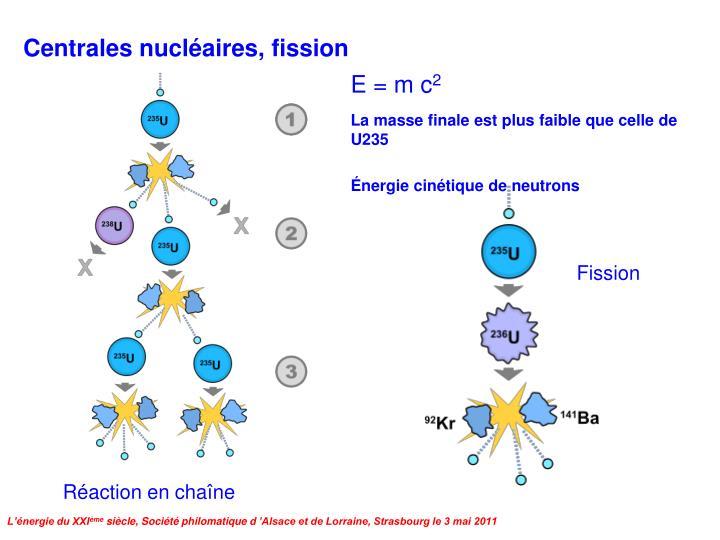 Centrales nucléaires, fission
