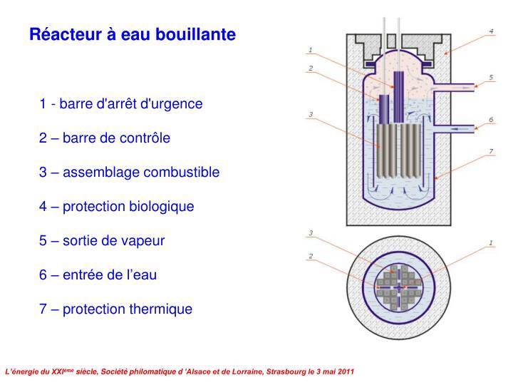 Réacteur à eau bouillante