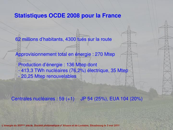 Statistiques OCDE 2008 pour la France