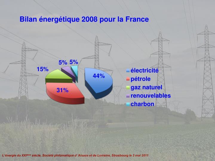 Bilan énergétique 2008 pour la France