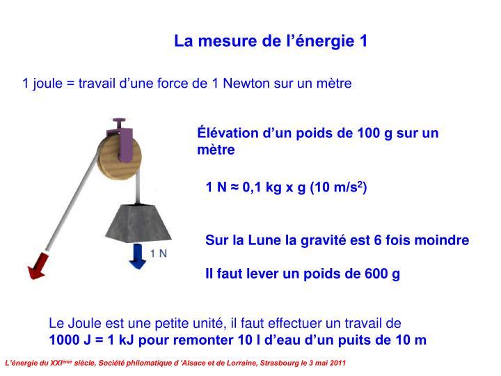 La mesure de l'énergie 1