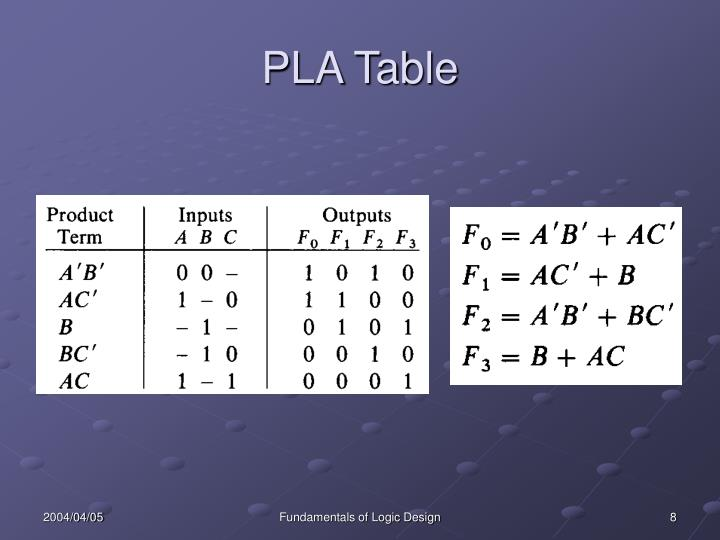 PLA Table